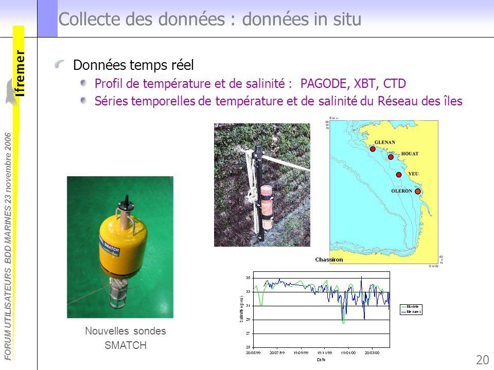 Collecte des données : données in situ