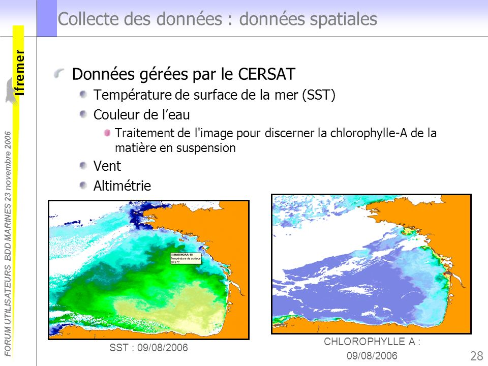 Collecte des données : données spatiales