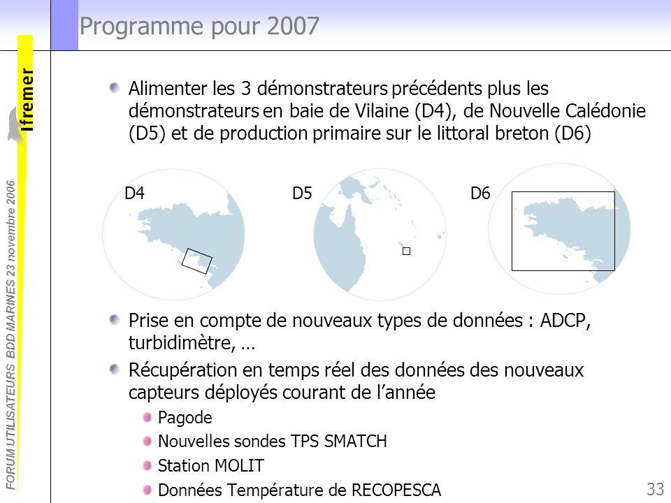 Programme pour 2007