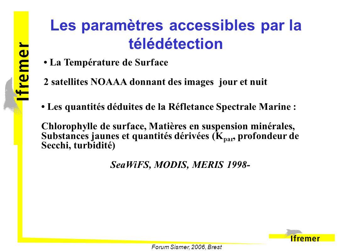 Les paramètres accessibles par la télédétection