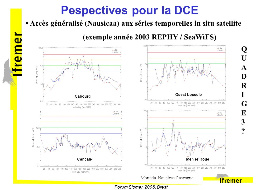Pespectives pour la DCE