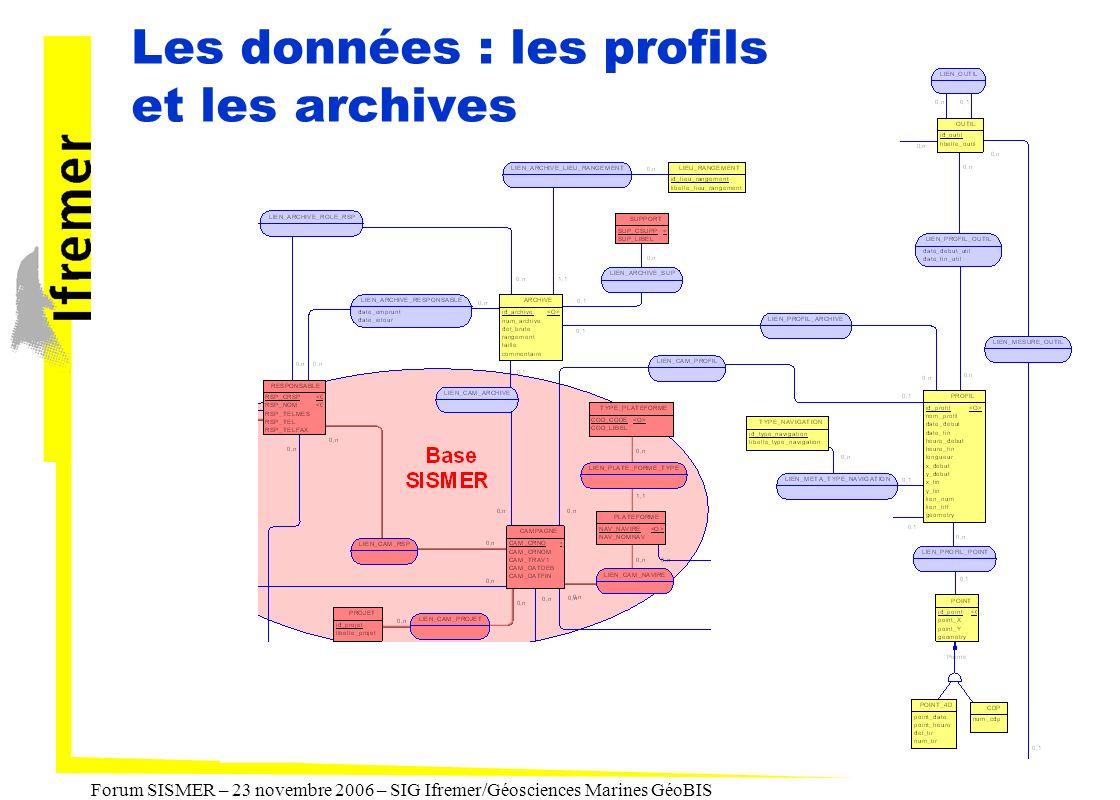 Les données : les profils et les archives