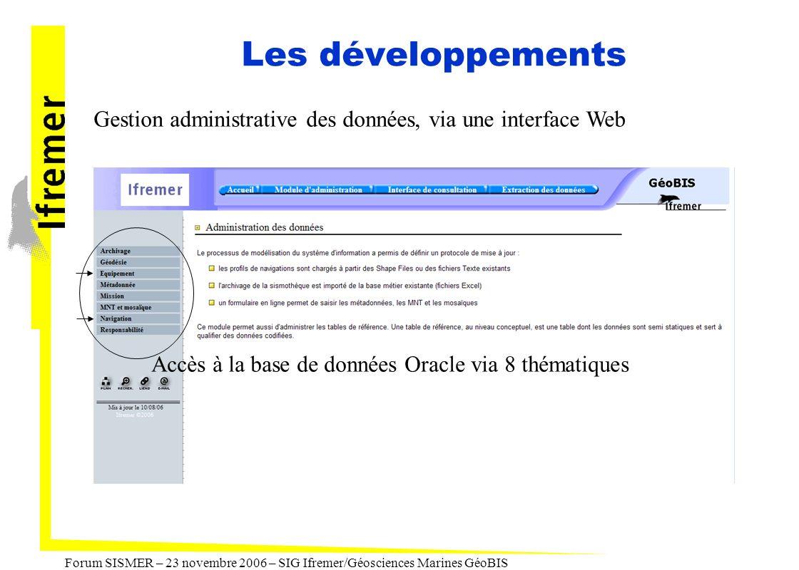 Les développements Gestion administrative des données, via une interface Web.