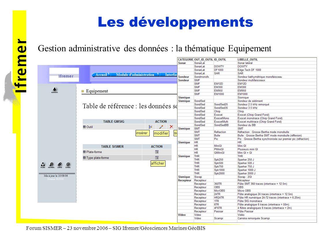 Les développements Gestion administrative des données : la thématique Equipement. Table de référence : les données sont semi-statiques.