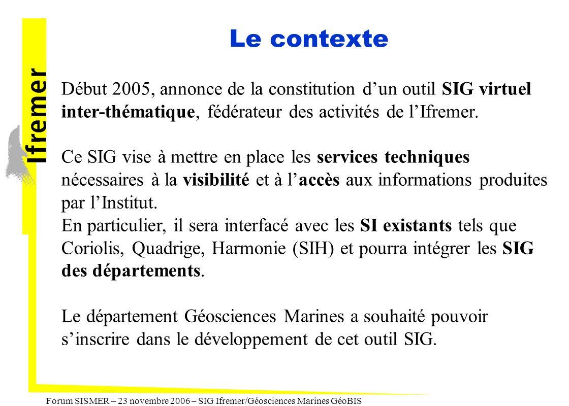 Le contexte Début 2005, annonce de la constitution d'un outil SIG virtuel inter-thématique, fédérateur des activités de l'Ifremer.