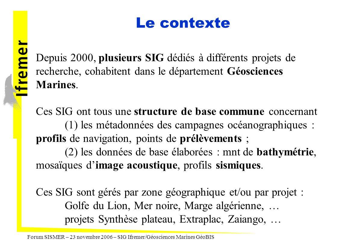 Le contexte Depuis 2000, plusieurs SIG dédiés à différents projets de recherche, cohabitent dans le département Géosciences Marines.
