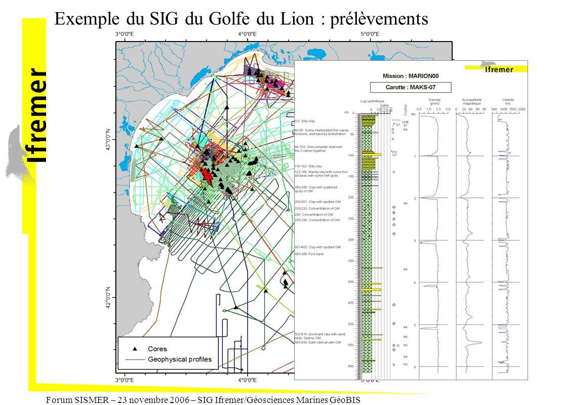 Exemple du SIG du Golfe du Lion : prélèvements