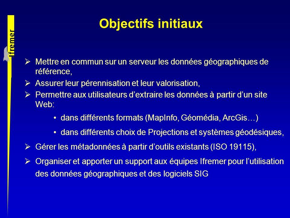 Objectifs initiaux Mettre en commun sur un serveur les données géographiques de référence, Assurer leur pérennisation et leur valorisation,