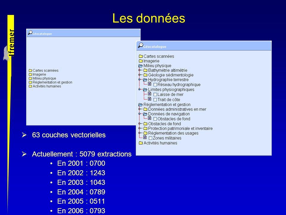Les données 63 couches vectorielles Actuellement : 5079 extractions