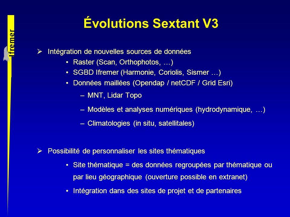 Évolutions Sextant V3 Intégration de nouvelles sources de données