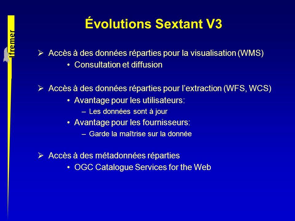Évolutions Sextant V3 Accès à des données réparties pour la visualisation (WMS) Consultation et diffusion.