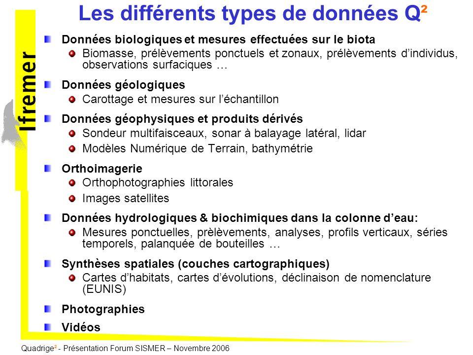 Les différents types de données Q²
