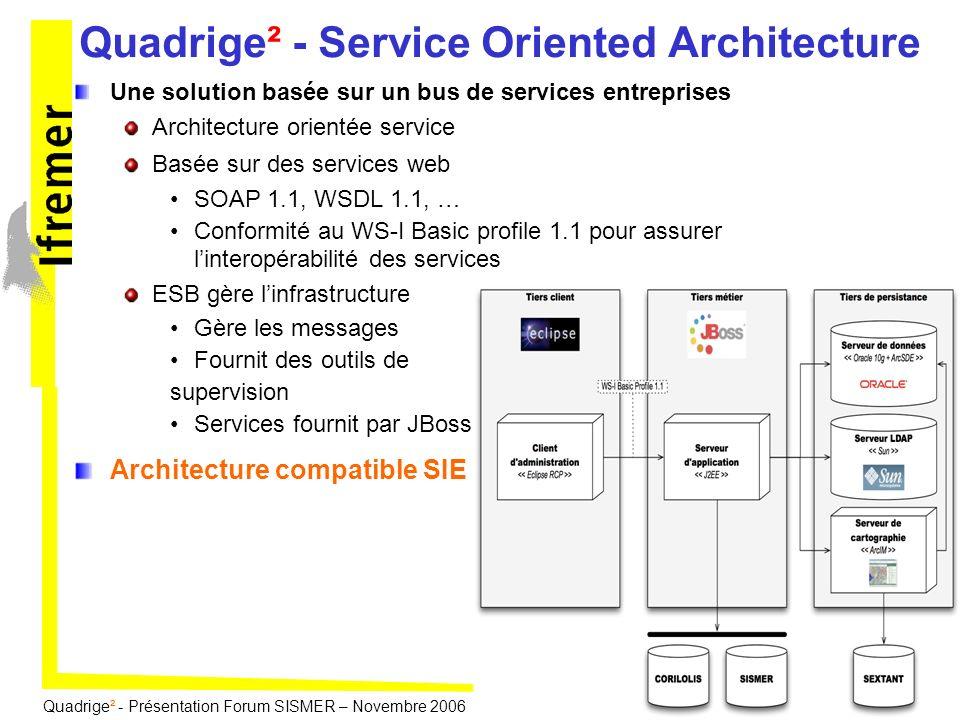 Quadrige² - Service Oriented Architecture