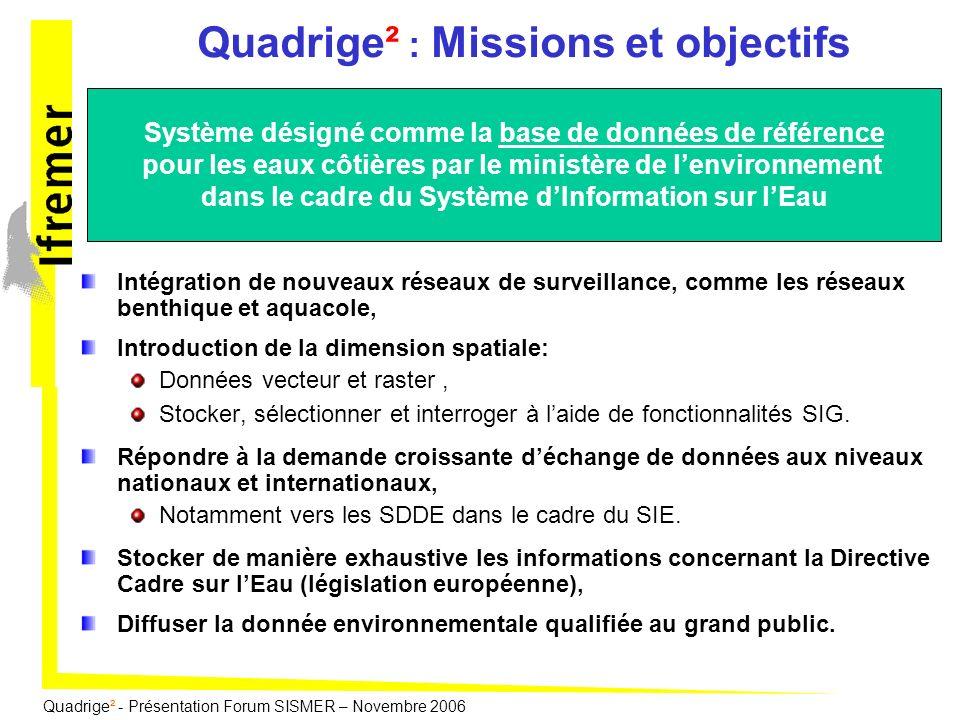 Quadrige² : Missions et objectifs