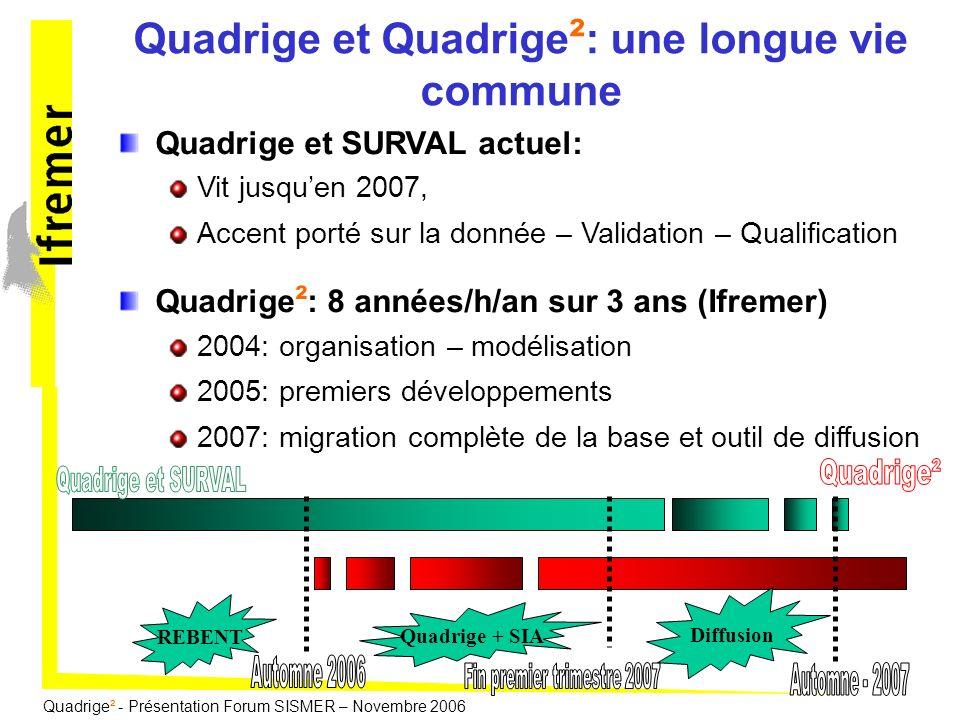 Quadrige et Quadrige²: une longue vie commune