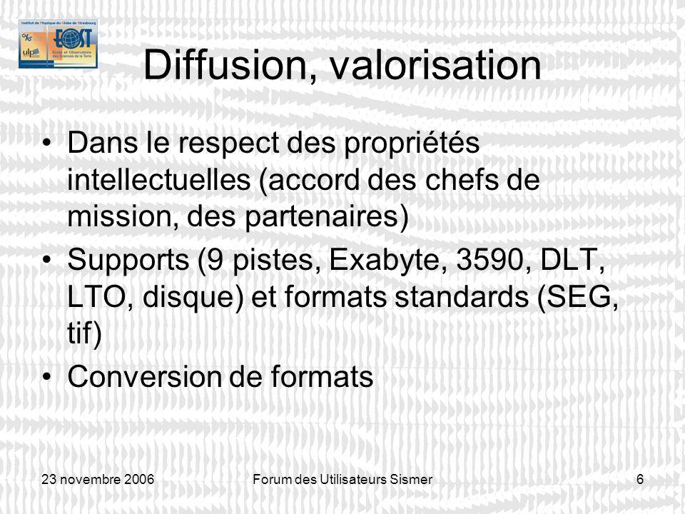 Diffusion, valorisation