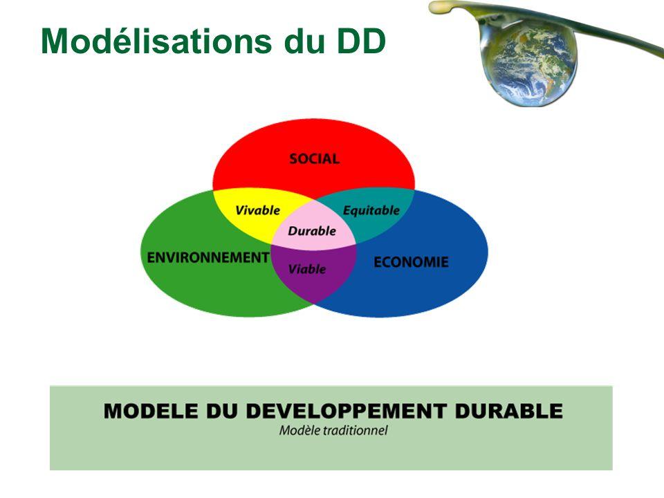 Modélisations du DD 10