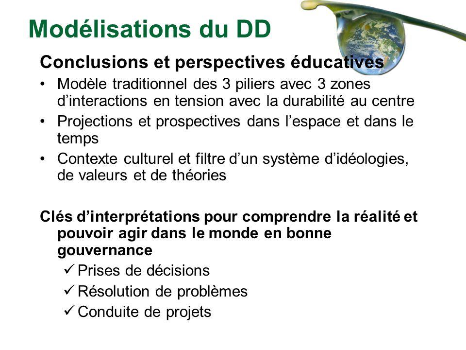 Modélisations du DD Conclusions et perspectives éducatives
