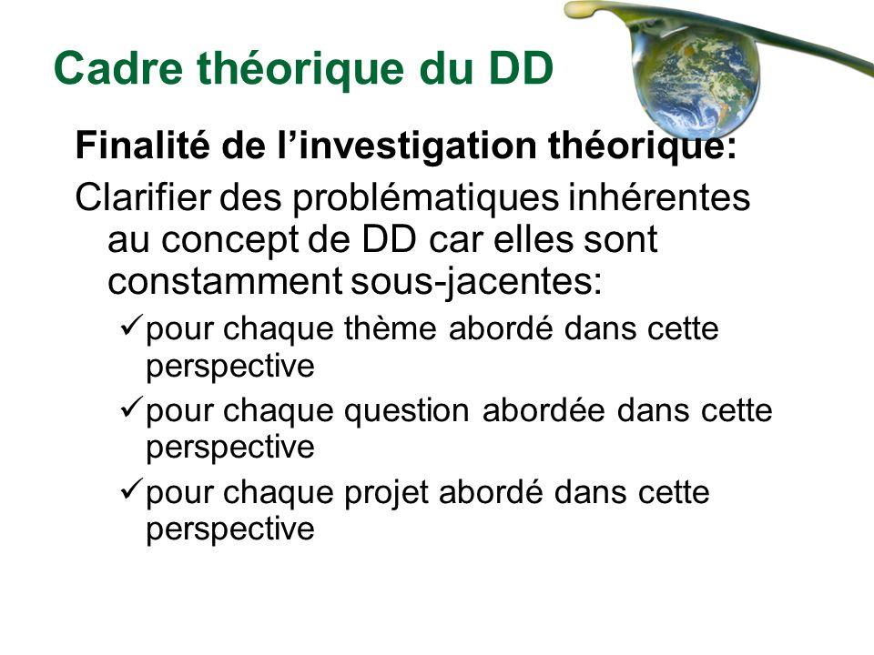 Cadre théorique du DD Finalité de l'investigation théorique: