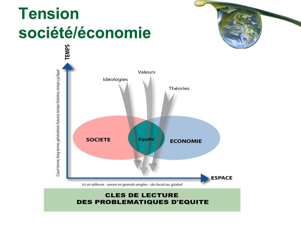 Tension société/économie