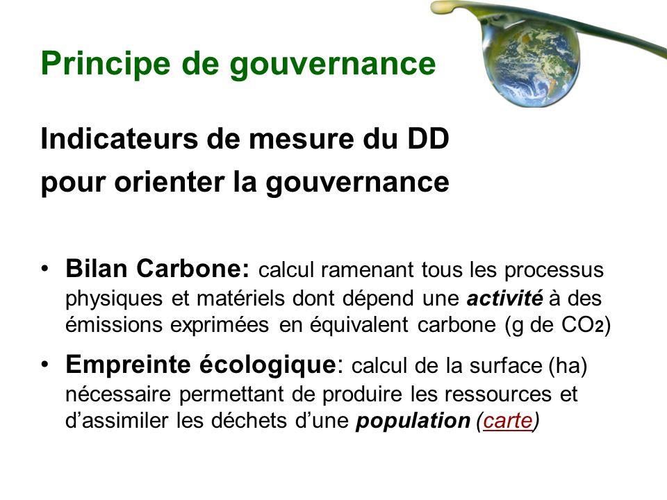 Principe de gouvernance
