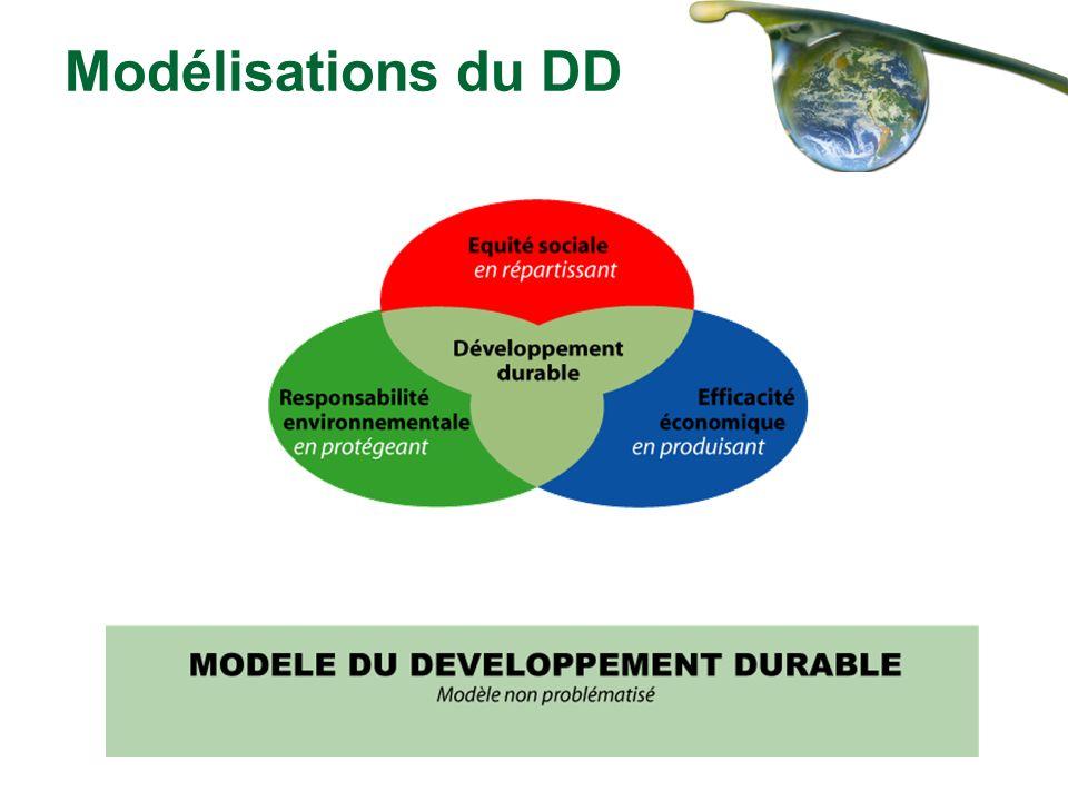 Modélisations du DD 8