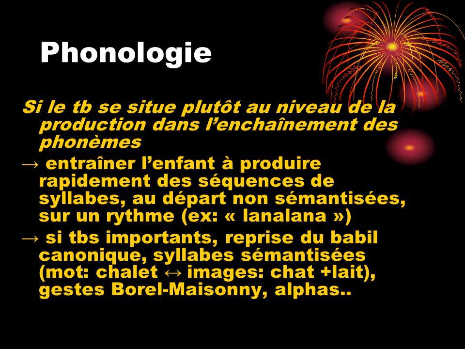 Phonologie Si le tb se situe plutôt au niveau de la production dans l'enchaînement des phonèmes.