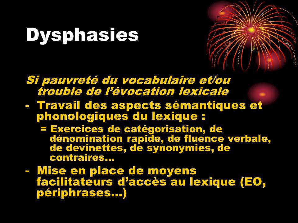 Dysphasies Si pauvreté du vocabulaire et/ou trouble de l'évocation lexicale. - Travail des aspects sémantiques et phonologiques du lexique :