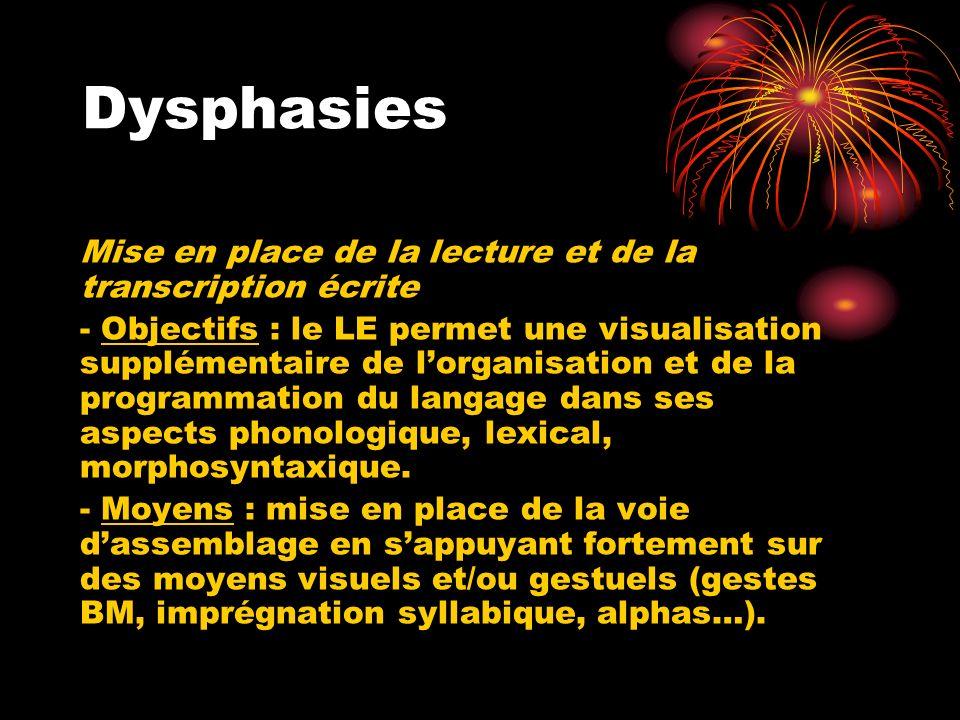 Dysphasies Mise en place de la lecture et de la transcription écrite.