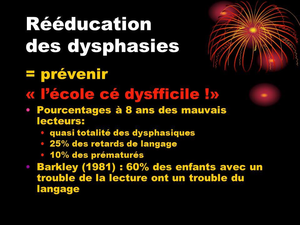 Rééducation des dysphasies