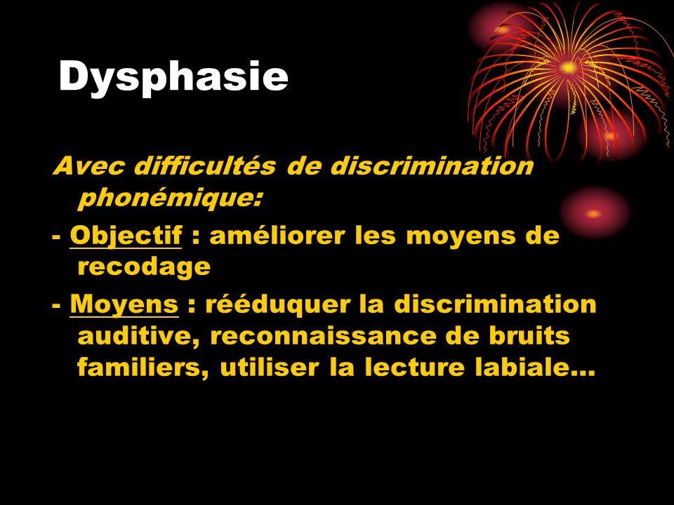 Dysphasie Avec difficultés de discrimination phonémique: