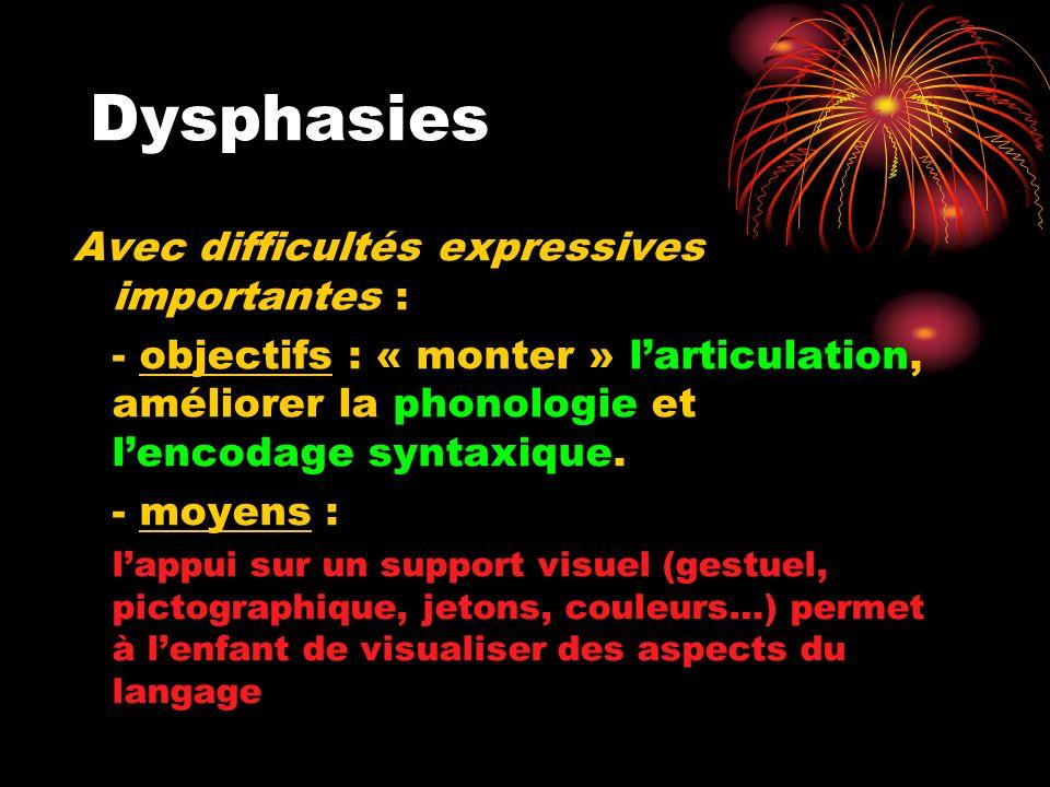 Dysphasies Avec difficultés expressives importantes :
