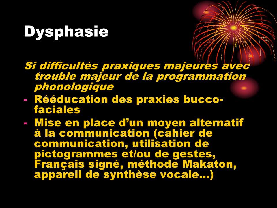 Dysphasie Si difficultés praxiques majeures avec trouble majeur de la programmation phonologique. Rééducation des praxies bucco-faciales.