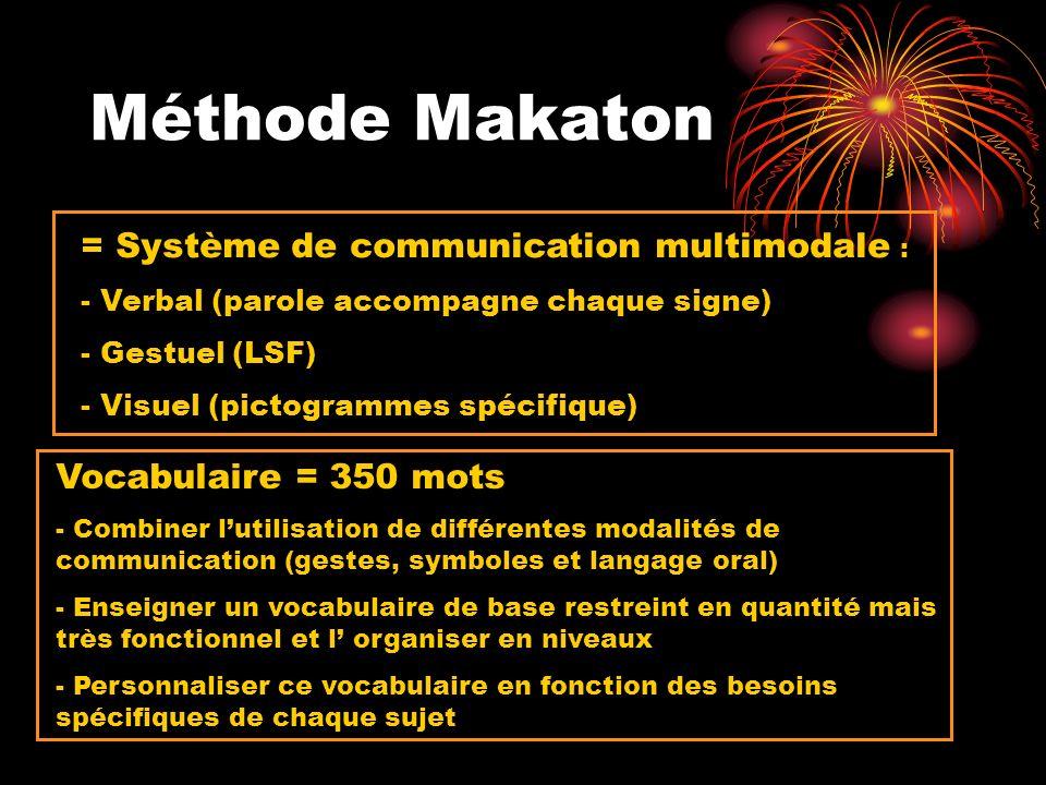 Méthode Makaton = Système de communication multimodale :