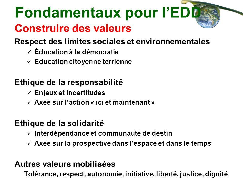 Fondamentaux pour l'EDD