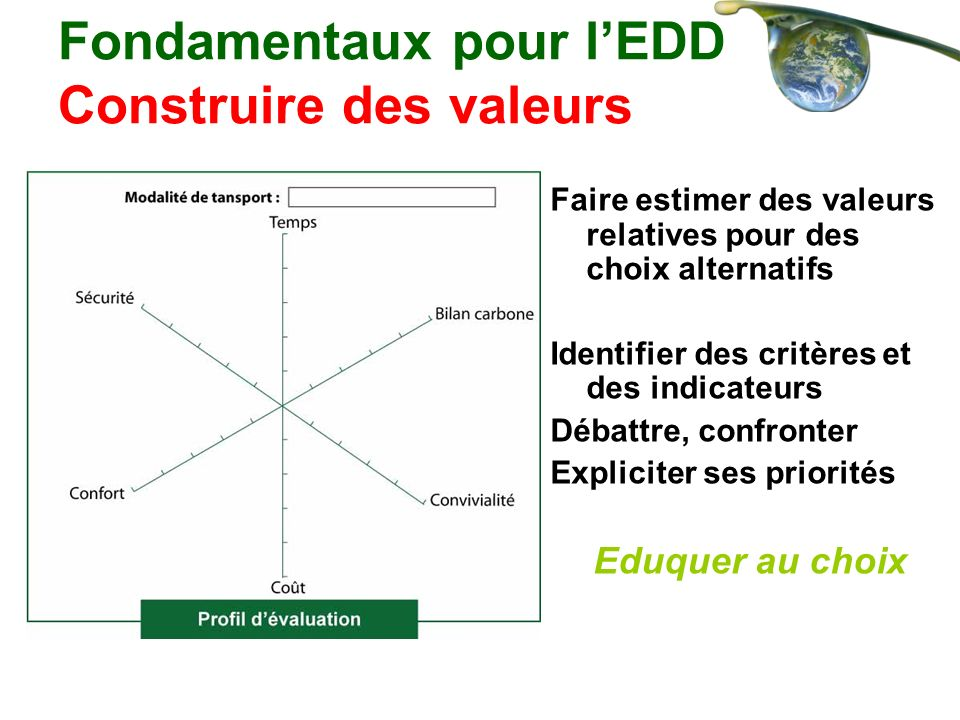 Fondamentaux pour l'EDD Construire des valeurs