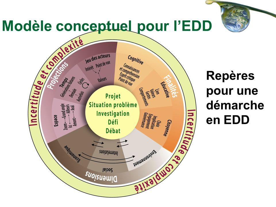 Modèle conceptuel pour l'EDD