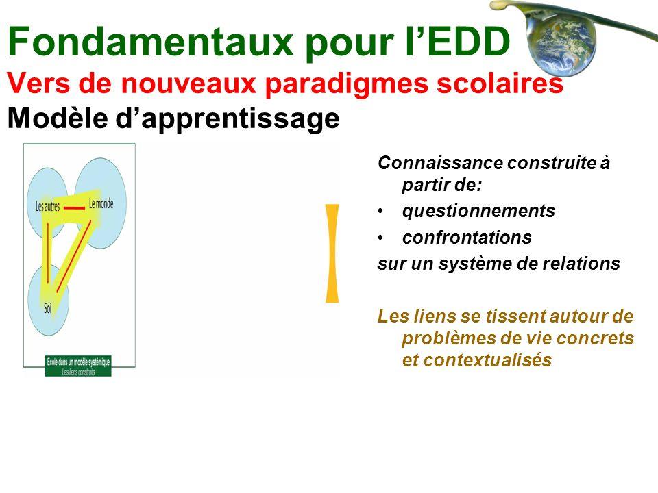 Fondamentaux pour l'EDD Vers de nouveaux paradigmes scolaires Modèle d'apprentissage
