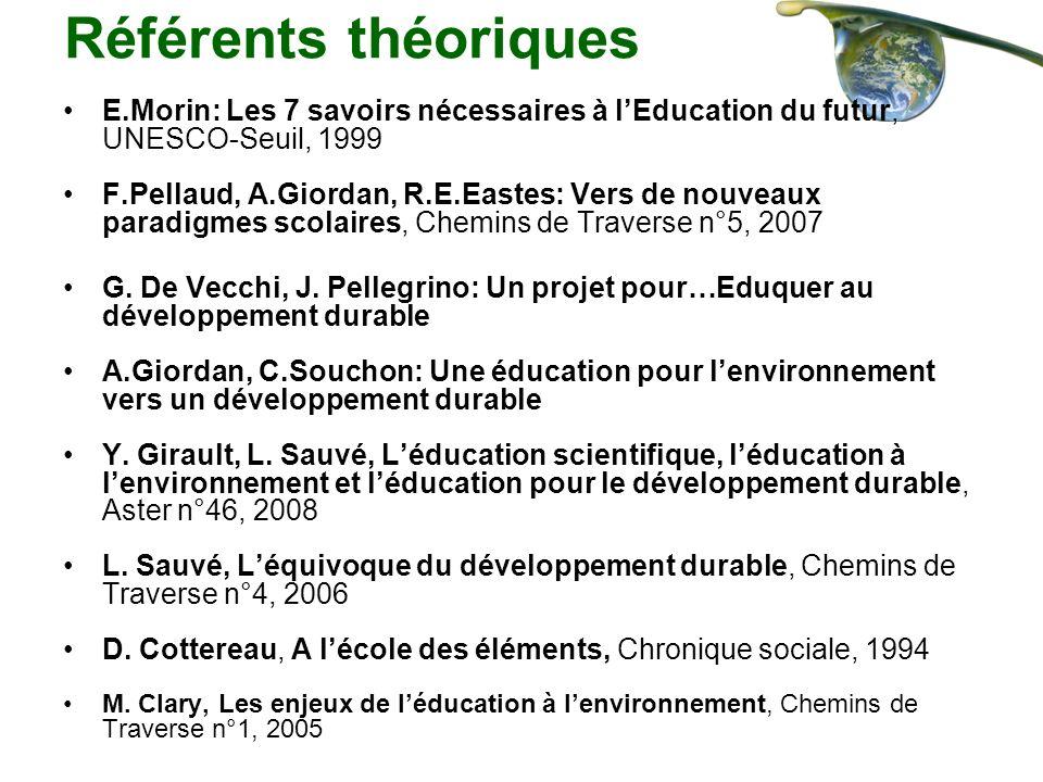 Référents théoriques E.Morin: Les 7 savoirs nécessaires à l'Education du futur, UNESCO-Seuil, 1999.