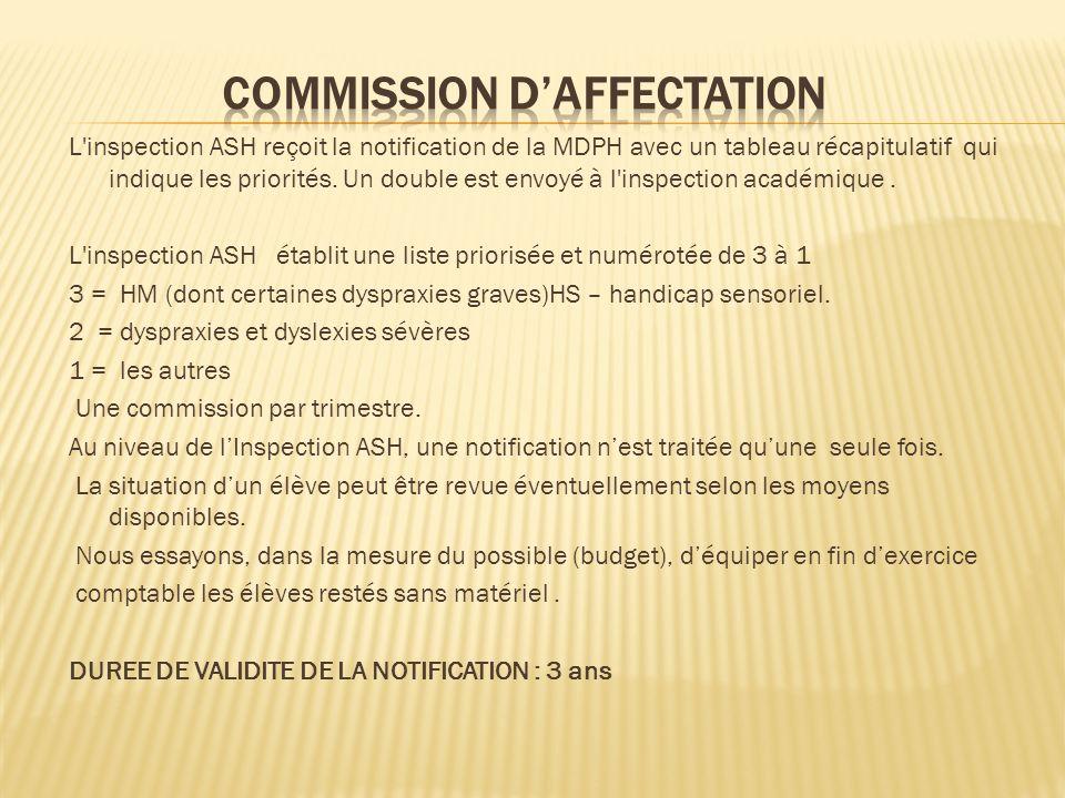 COMMISSION D'AFFECTATION