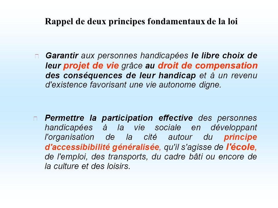 Rappel de deux principes fondamentaux de la loi