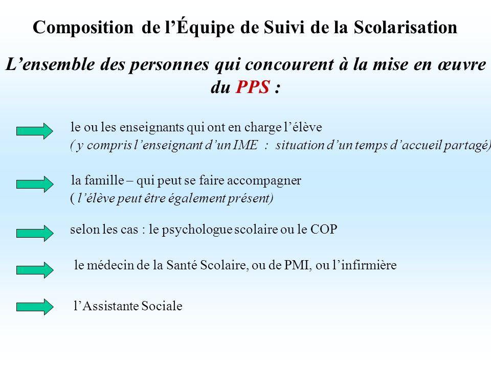 Composition de l'Équipe de Suivi de la Scolarisation