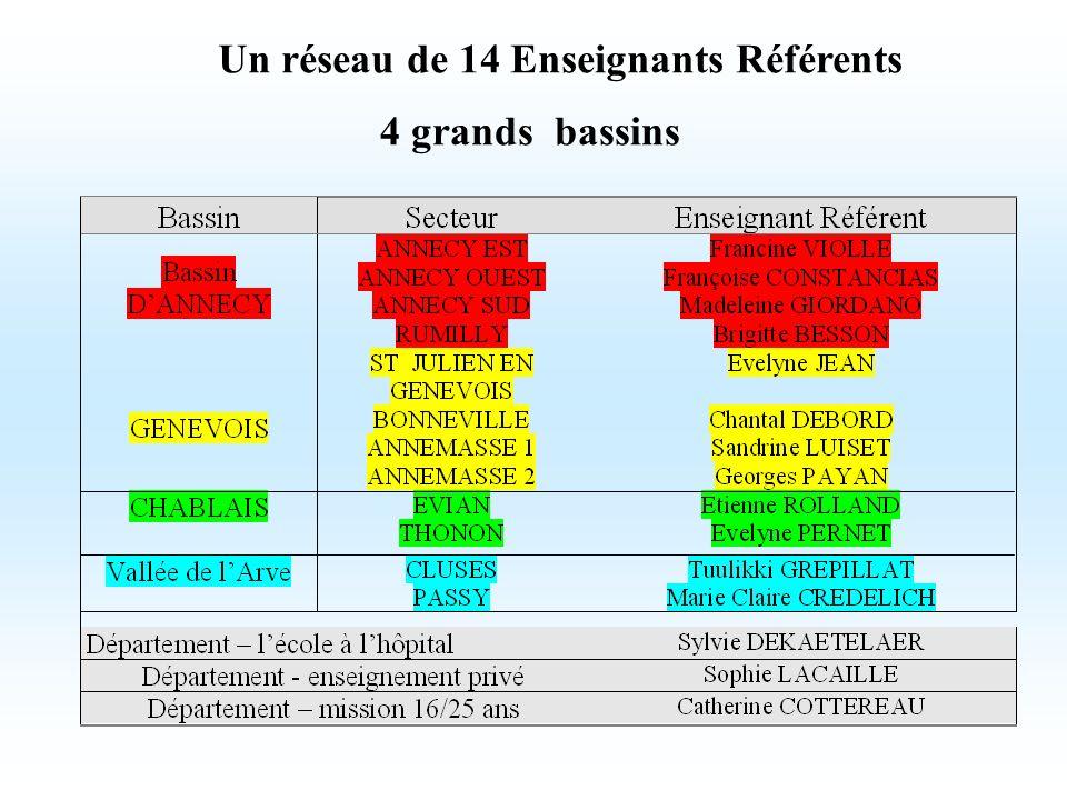 Un réseau de 14 Enseignants Référents