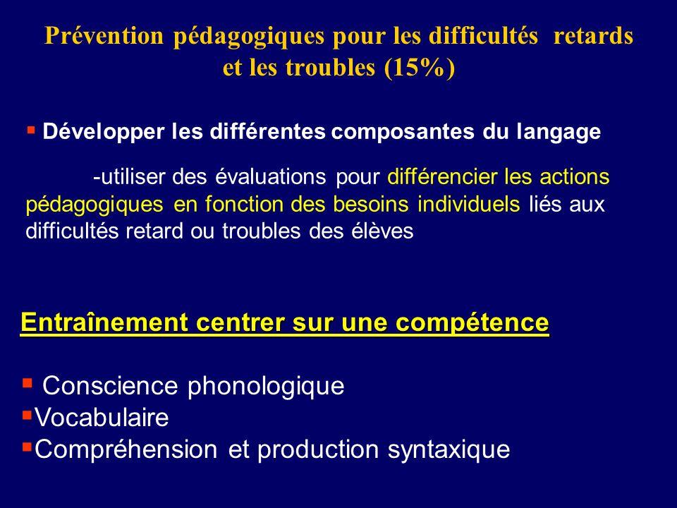 Entraînement centrer sur une compétence Conscience phonologique
