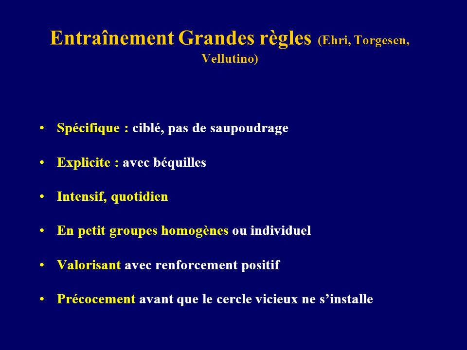Entraînement Grandes règles (Ehri, Torgesen, Vellutino)
