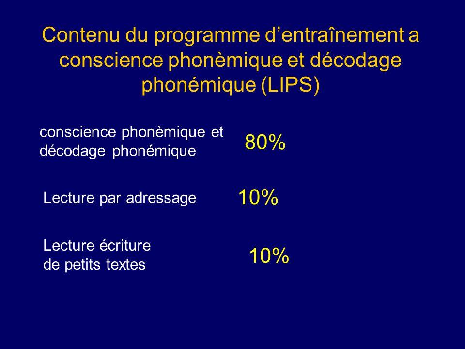 Contenu du programme d'entraînement a conscience phonèmique et décodage phonémique (LIPS)