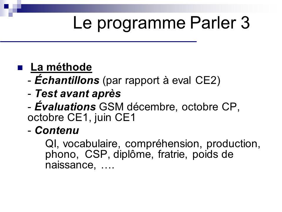 Le programme Parler 3 La méthode
