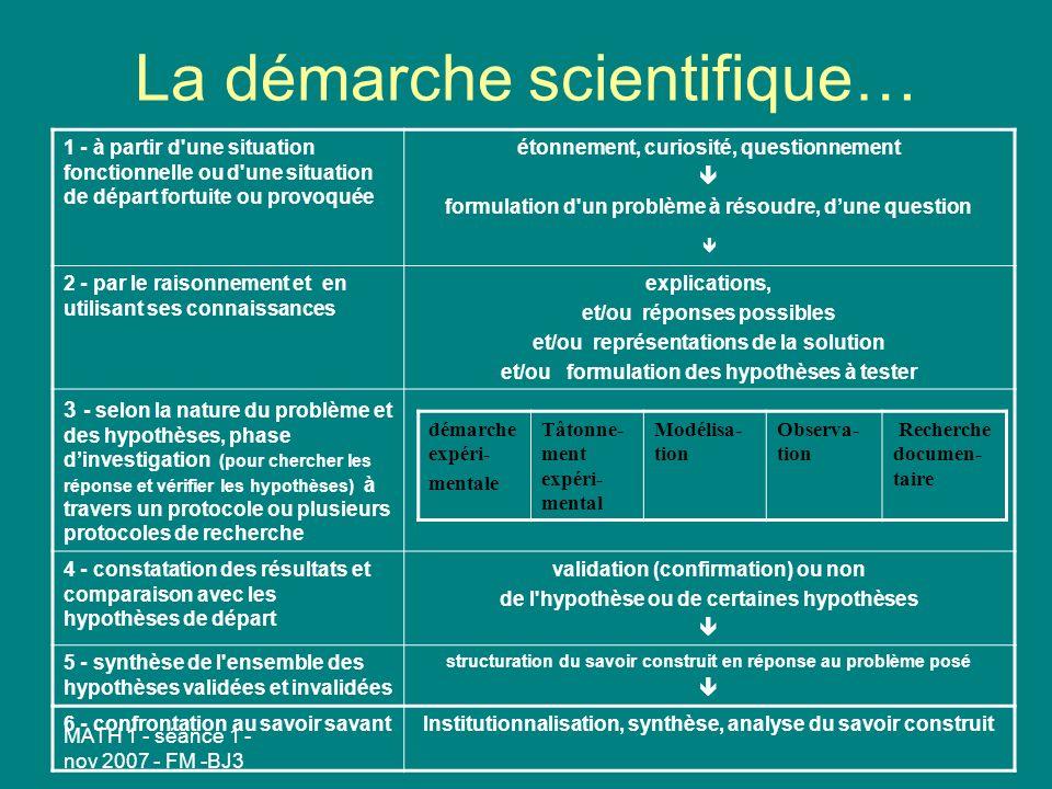 La démarche scientifique…