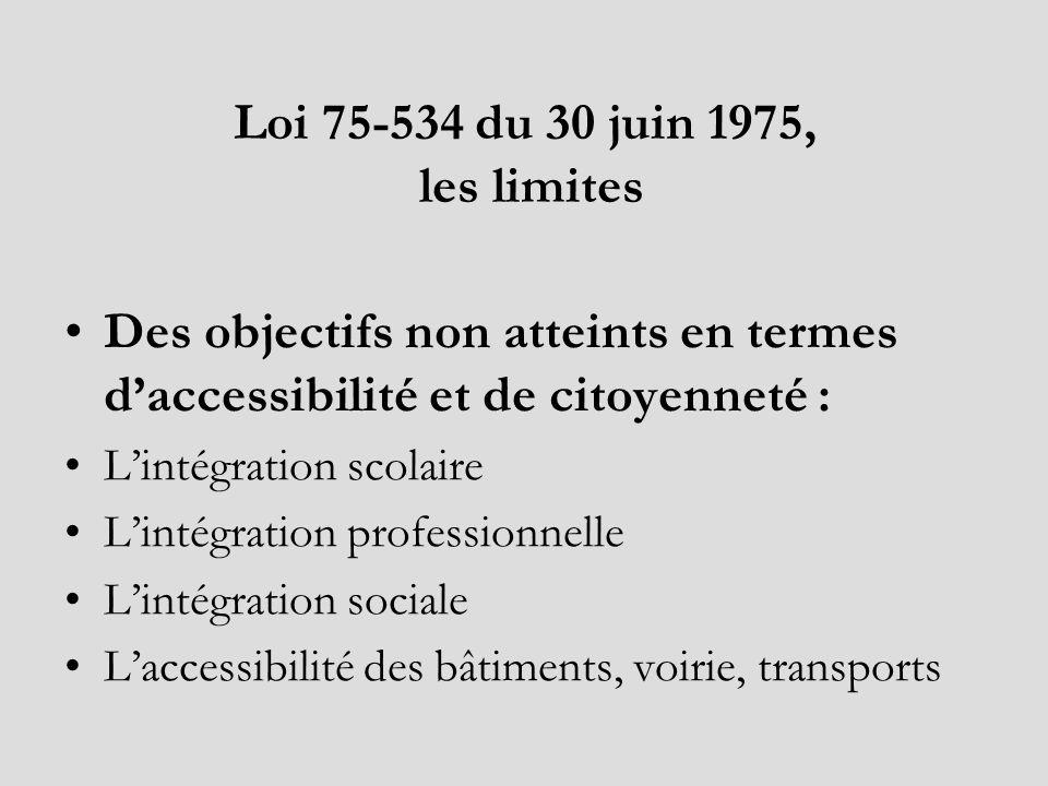 Loi 75-534 du 30 juin 1975, les limites