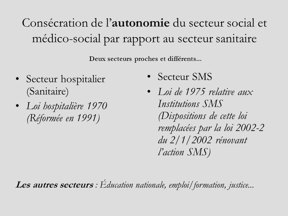 Consécration de l'autonomie du secteur social et médico-social par rapport au secteur sanitaire Deux secteurs proches et différents...